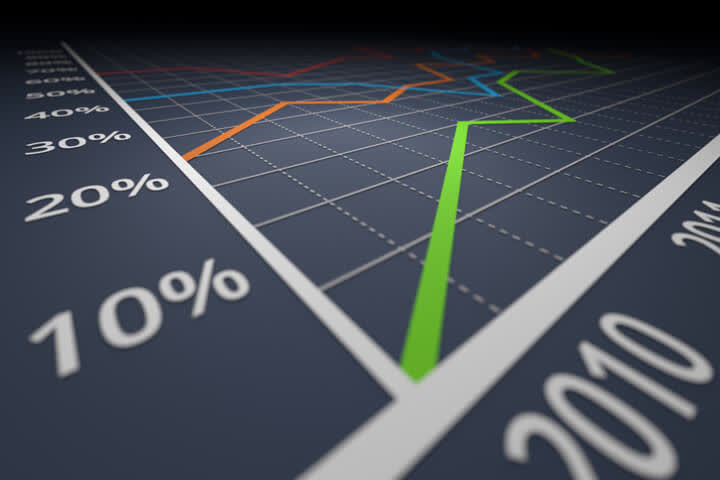 hedge fund Forex strategy